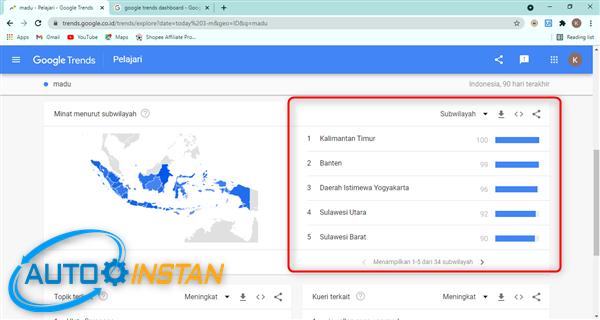 riset lokasi strategis untuk jualan google trends